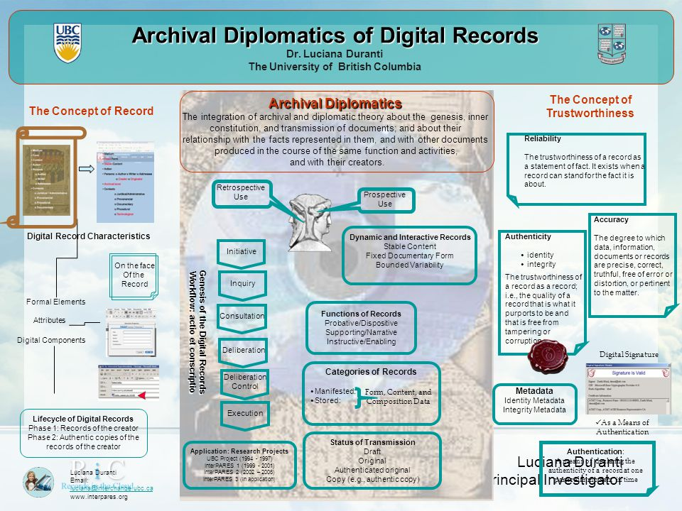 Archival Diplomatics of Digital Records