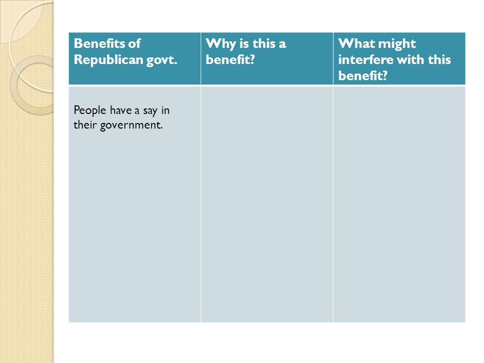 Benefits of Republican govt. Why is this a benefit