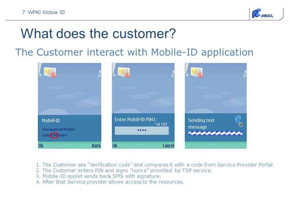 What does the customer The Customer interact with Mobile-ID application.