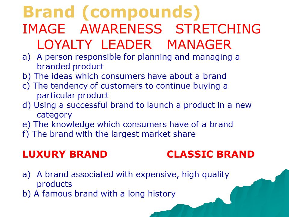 Brand (compounds) IMAGE AWARENESS STRETCHING LOYALTY LEADER MANAGER