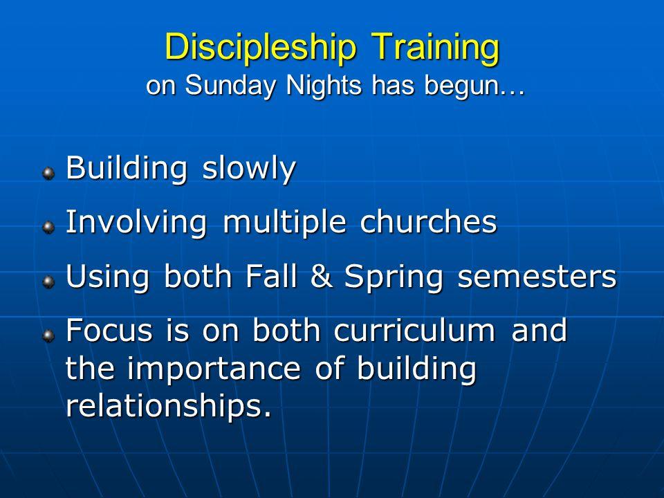 Discipleship Training on Sunday Nights has begun…