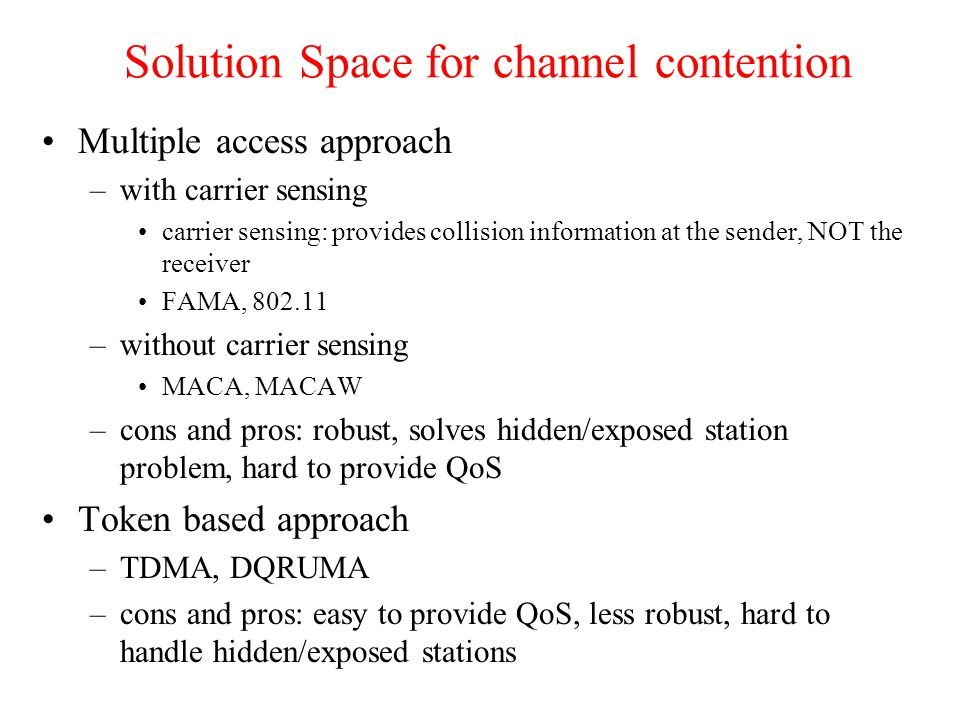 Solution Space for channel contention