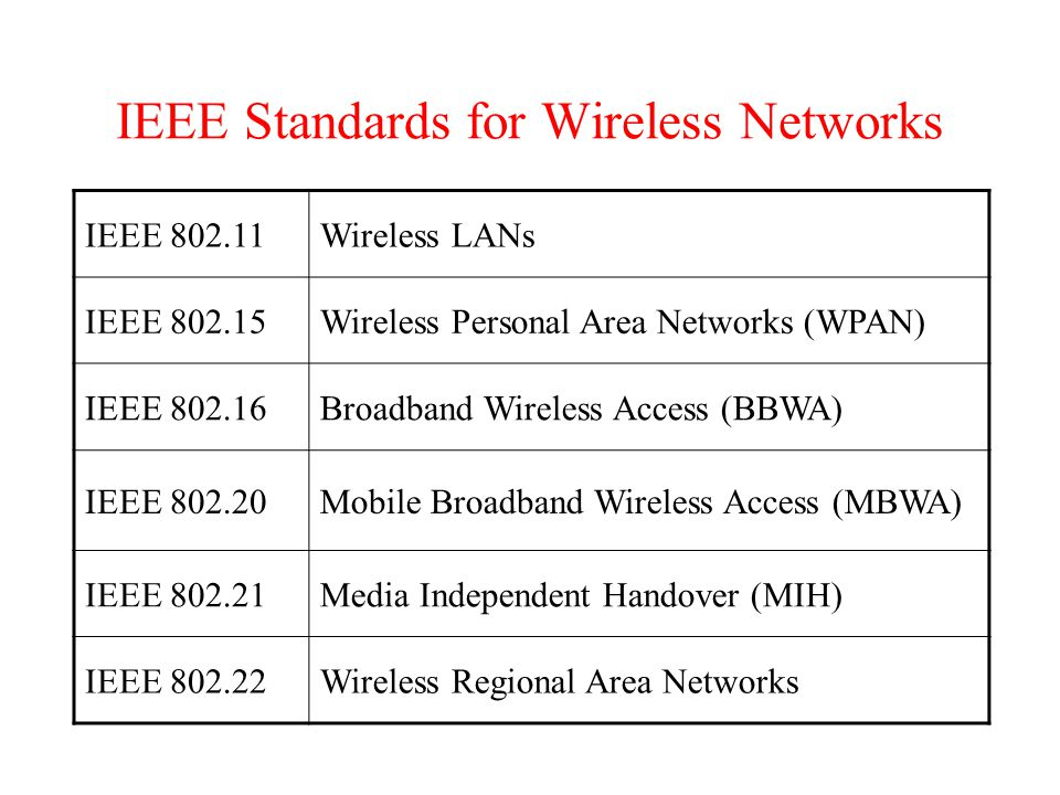 IEEE Standards for Wireless Networks