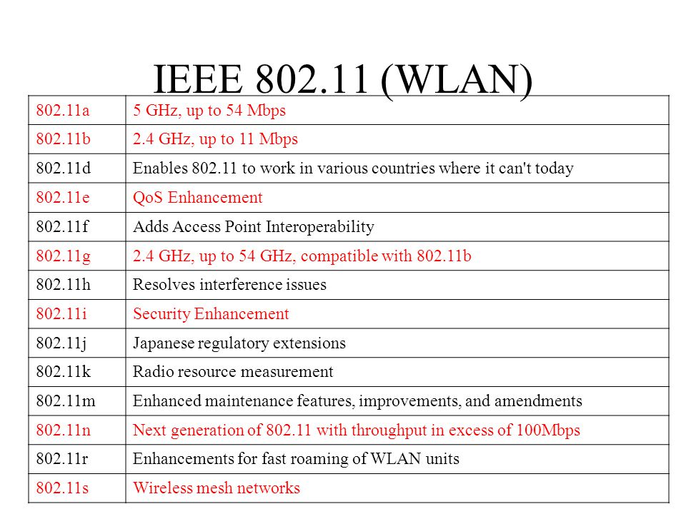 IEEE 802.11 (WLAN) 802.11a 5 GHz, up to 54 Mbps 802.11b