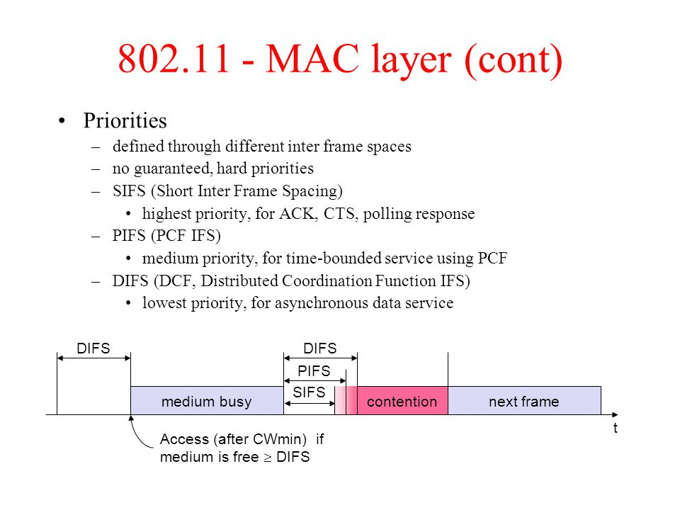 802.11 - MAC layer (cont) Priorities