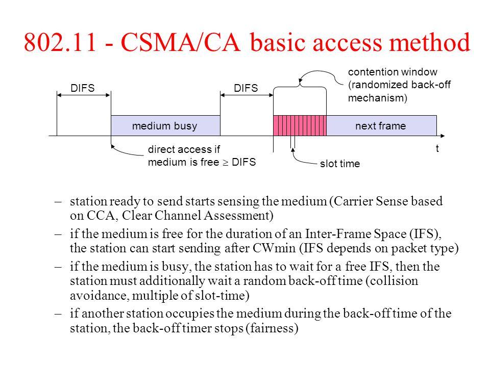 802.11 - CSMA/CA basic access method