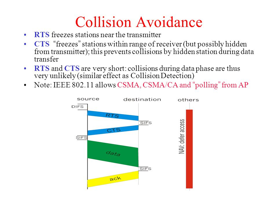 Collision Avoidance RTS freezes stations near the transmitter