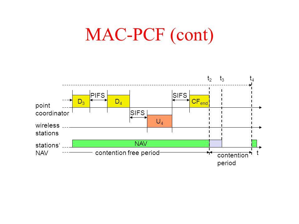 MAC-PCF (cont) t2 t3 t4 PIFS SIFS D3 D4 CFend point coordinator SIFS