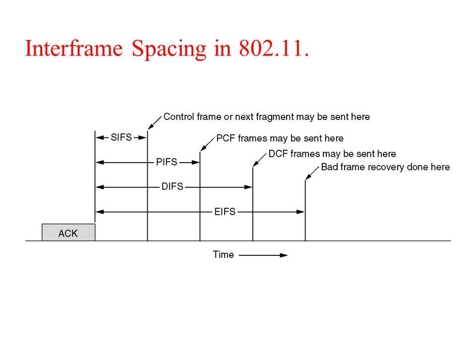Interframe Spacing in 802.11.