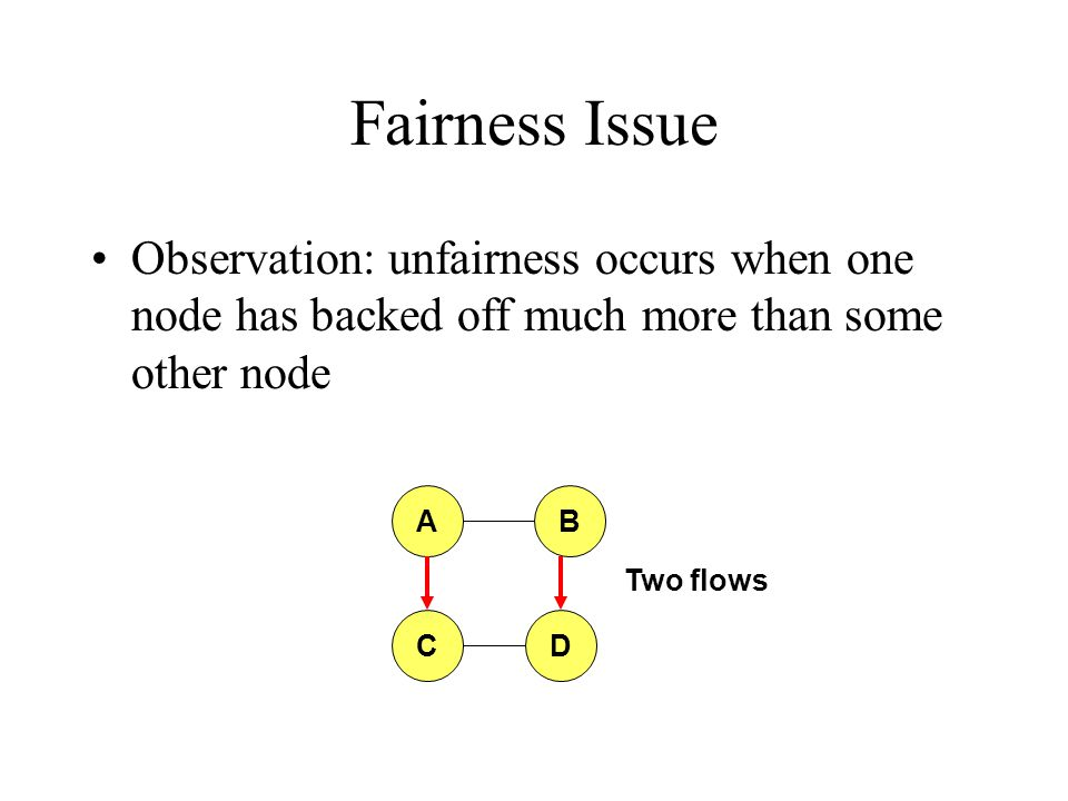 Fairness Issue Observation: unfairness occurs when one node has backed off much more than some other node.