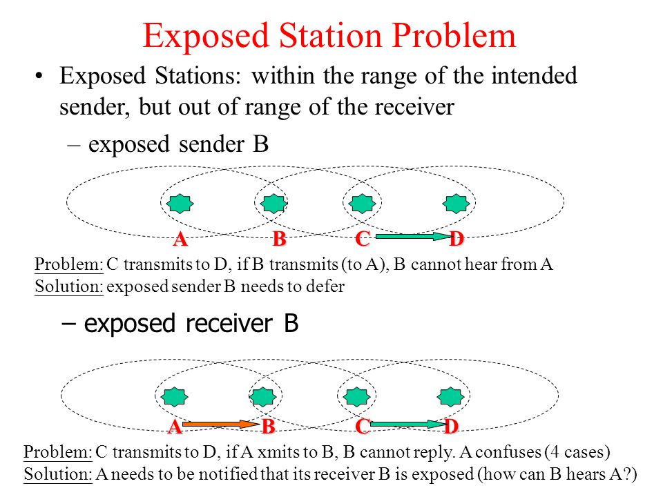 Exposed Station Problem