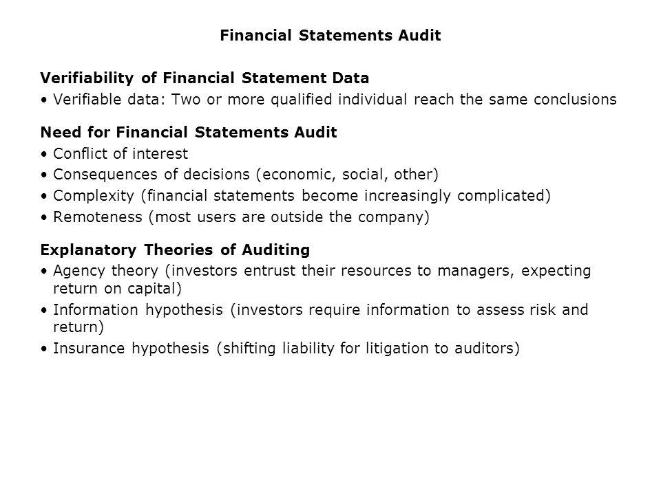Financial Statements Audit