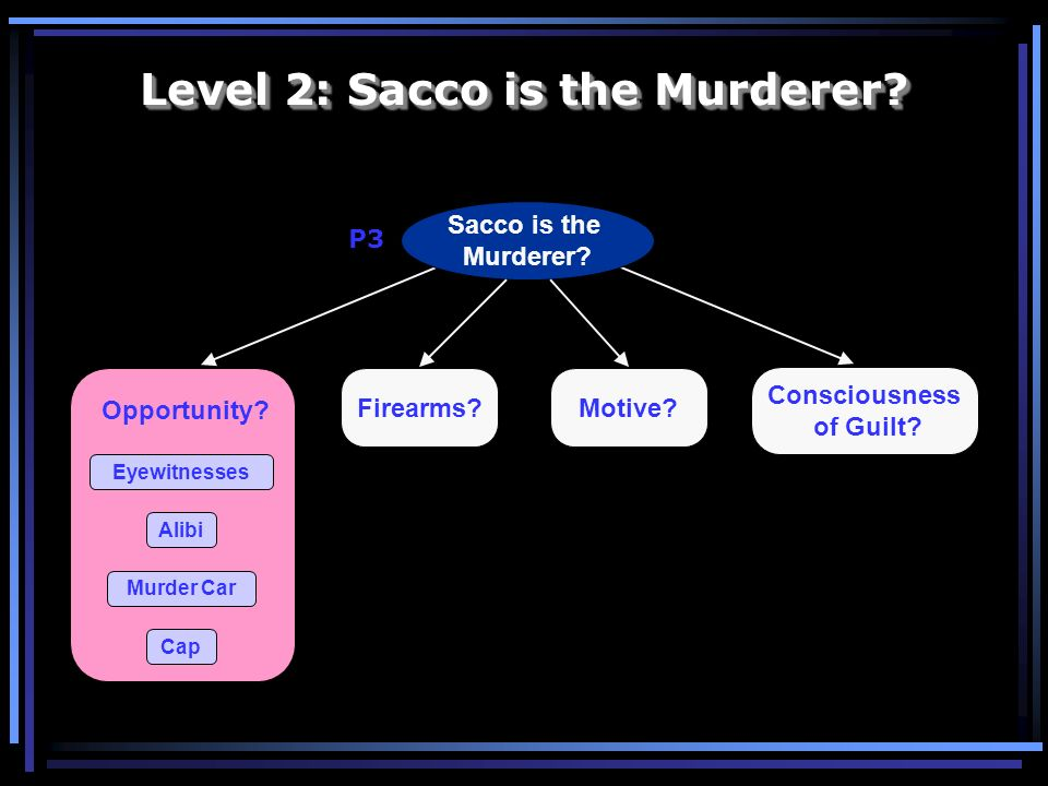 Level 2: Sacco is the Murderer Consciousness of Guilt