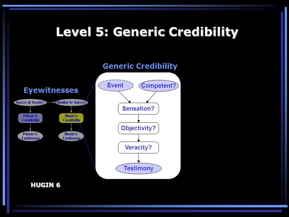 Level 5: Generic Credibility