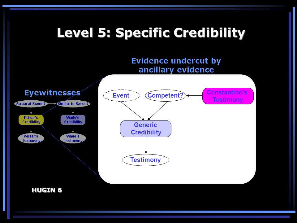 Level 5: Specific Credibility