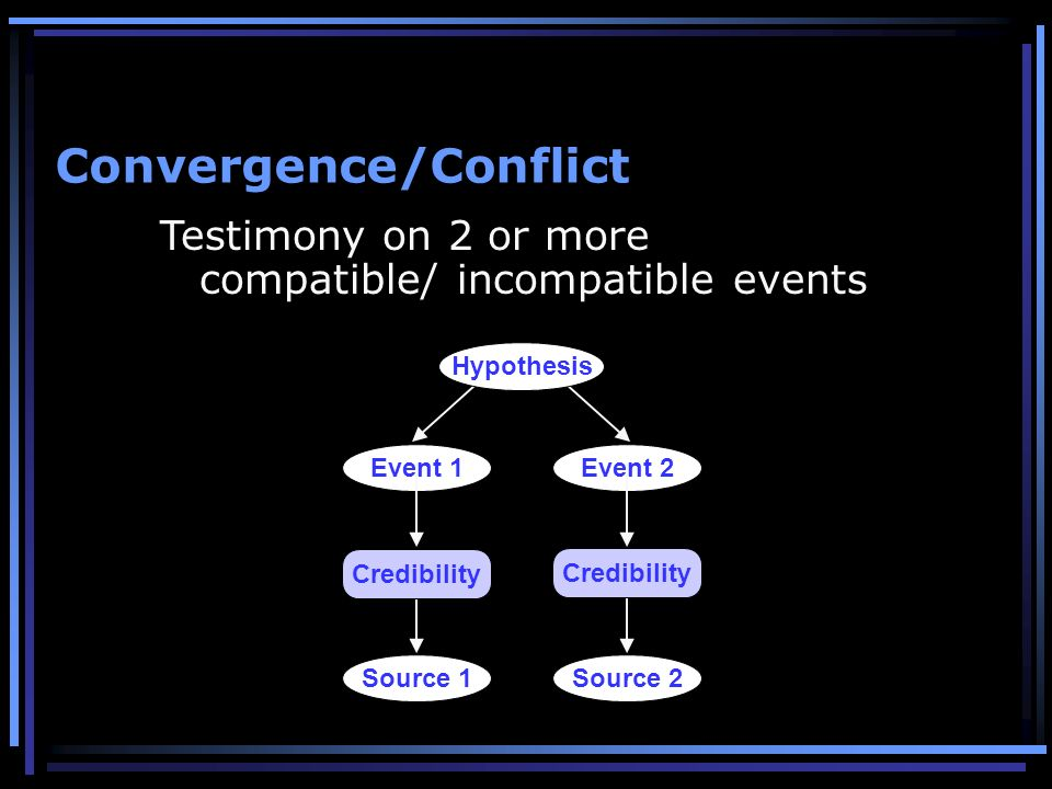 Convergence/Conflict