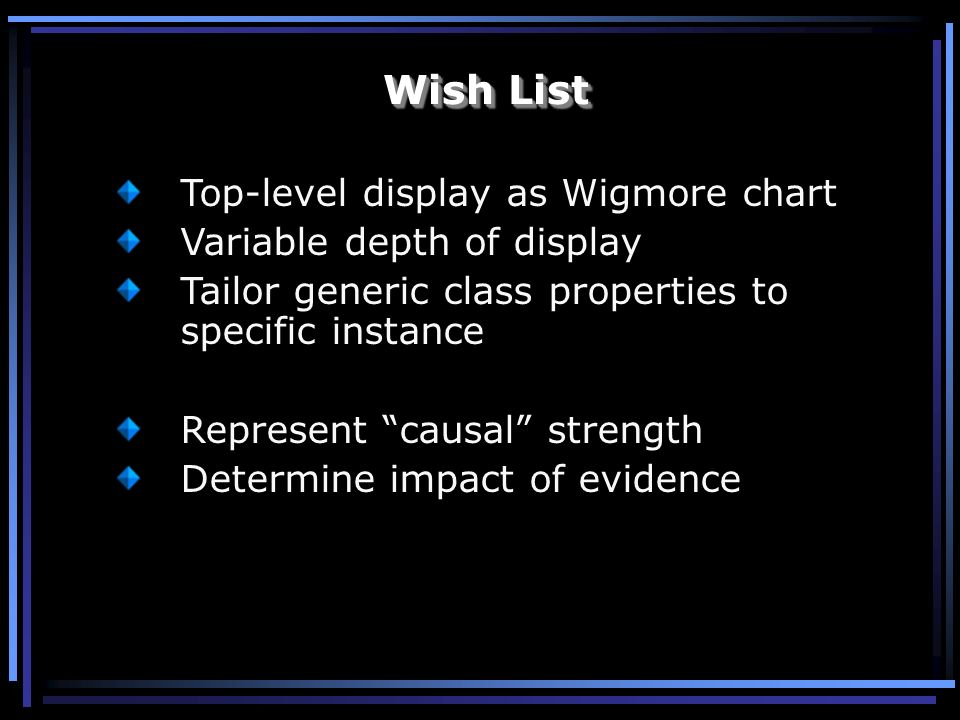 Wish List Top-level display as Wigmore chart Variable depth of display