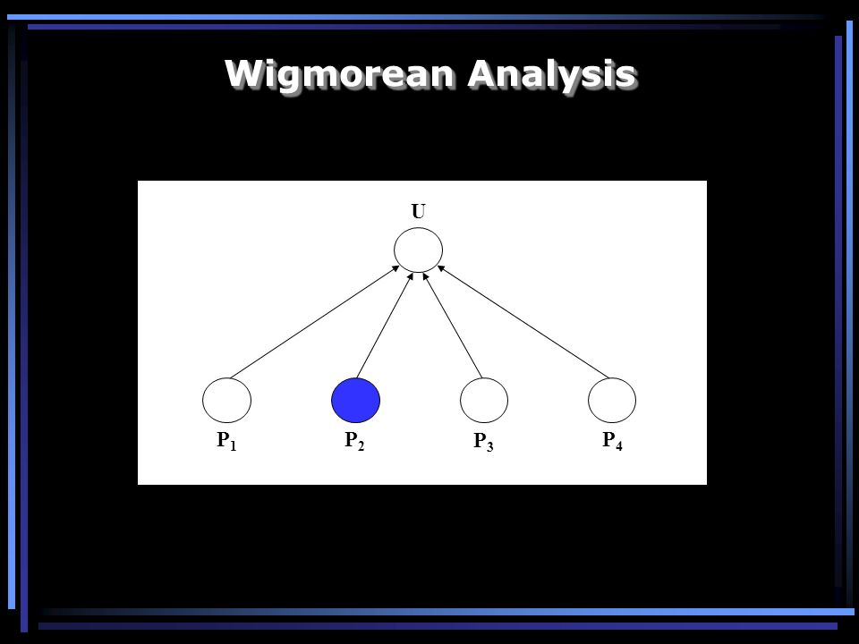 Wigmorean Analysis P1 U P2 P3 P4