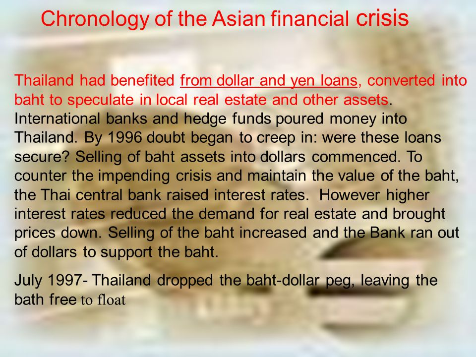 Chronology of the Asian financial crisis