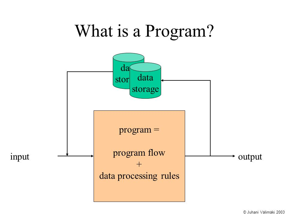 What is a Program data storage data storage program = program flow +