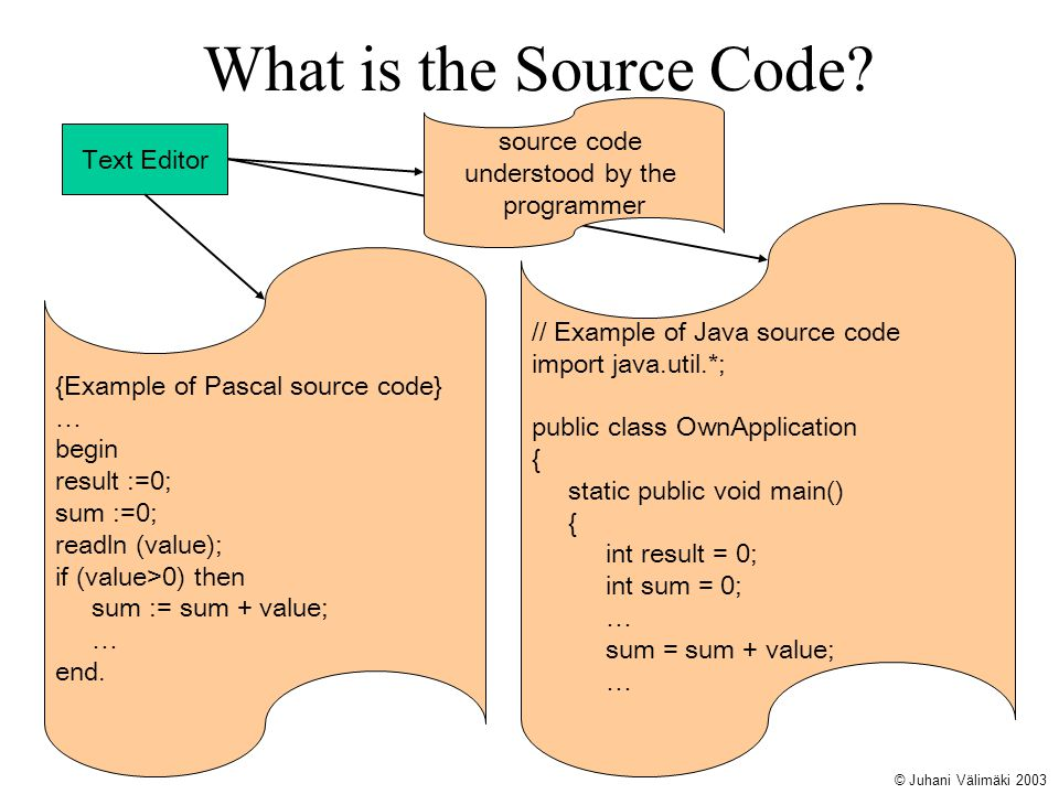 What is the Source Code source code understood by the Text Editor