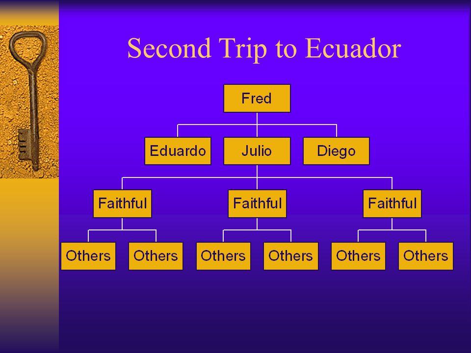 Second Trip to Ecuador