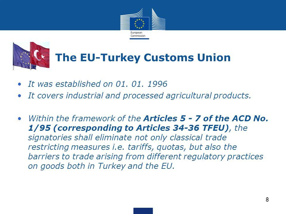 The EU-Turkey Customs Union