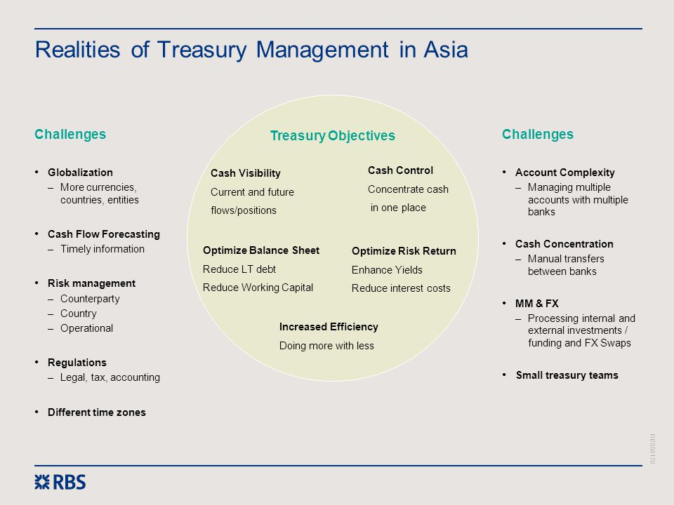 Realities of Treasury Management in Asia