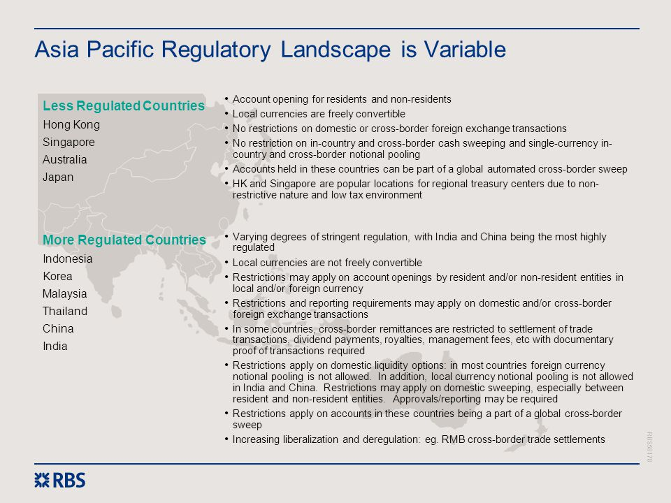 Asia Pacific Regulatory Landscape is Variable