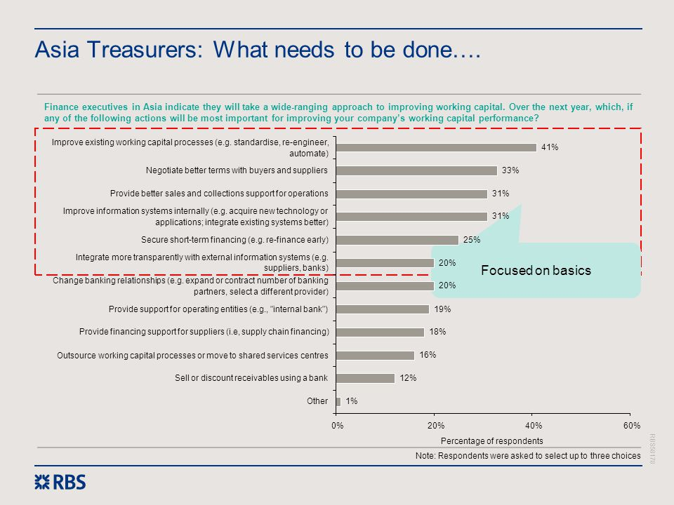 Asia Treasurers: What needs to be done….