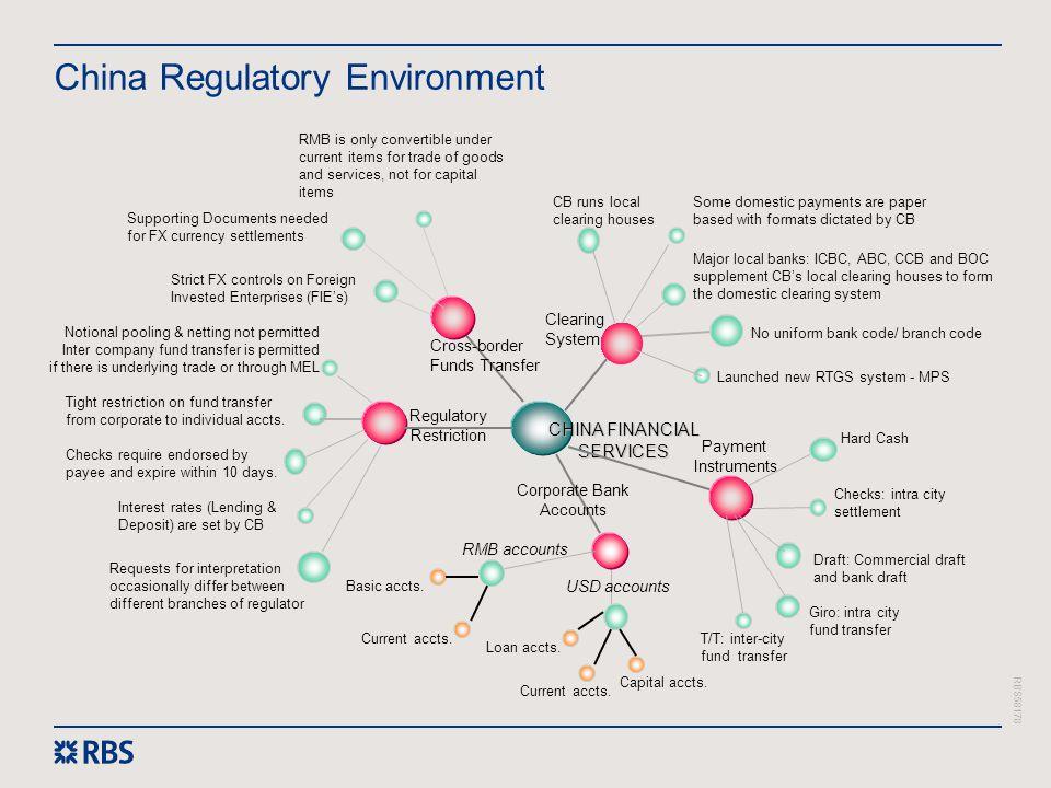 China Regulatory Environment