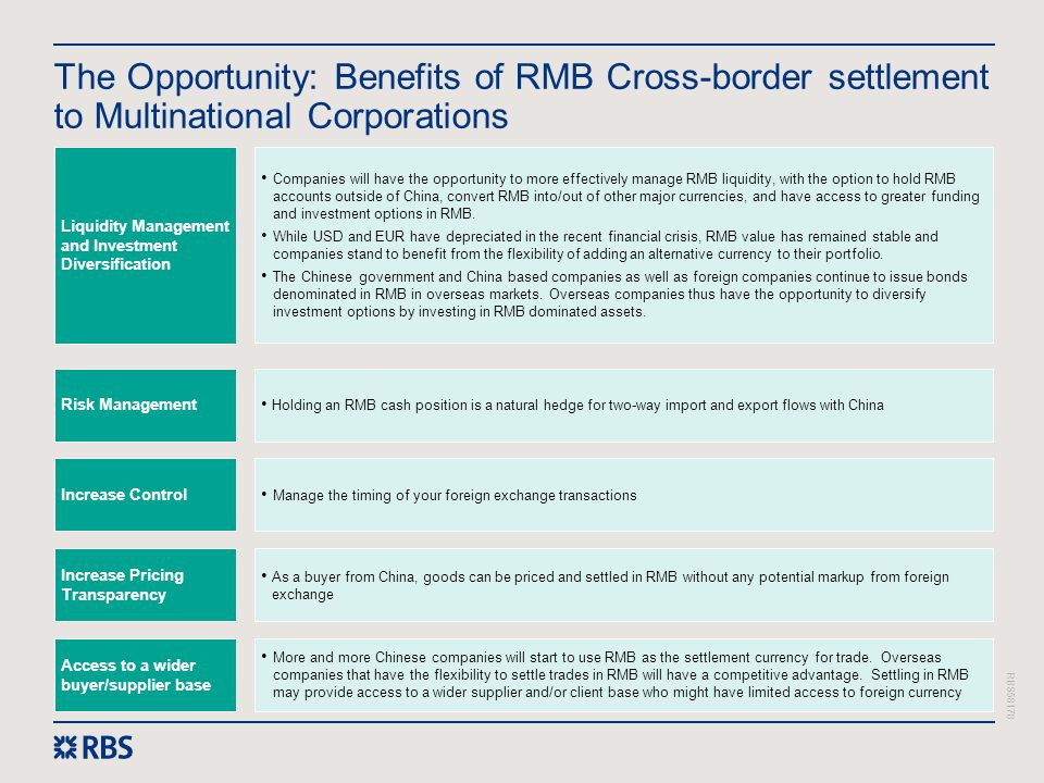 The Opportunity: Benefits of RMB Cross-border settlement to Multinational Corporations