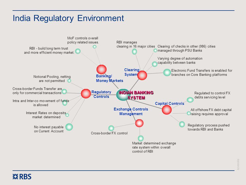 India Regulatory Environment