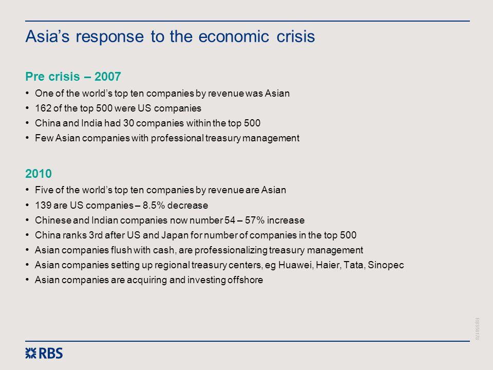 Asia's response to the economic crisis