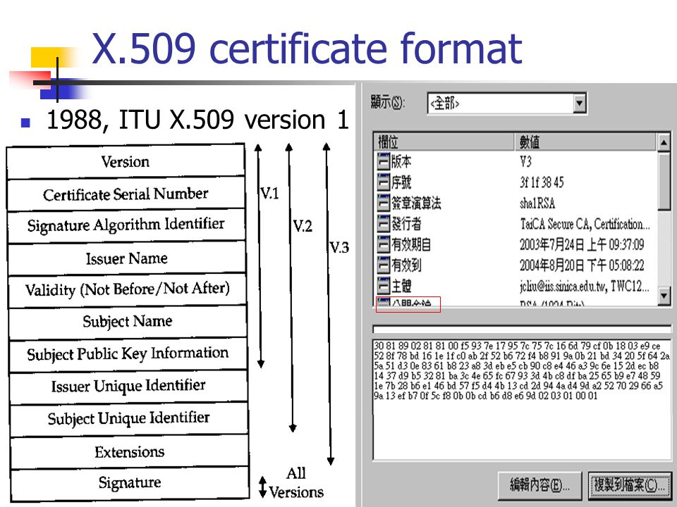 how to create x509 certificate