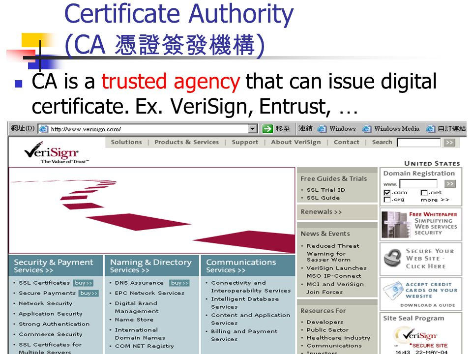 Certificate Authority (CA 憑證簽發機構)