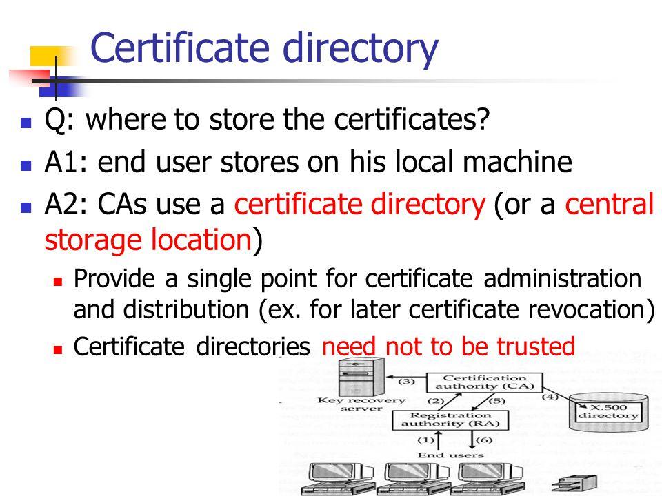 Certificate directory