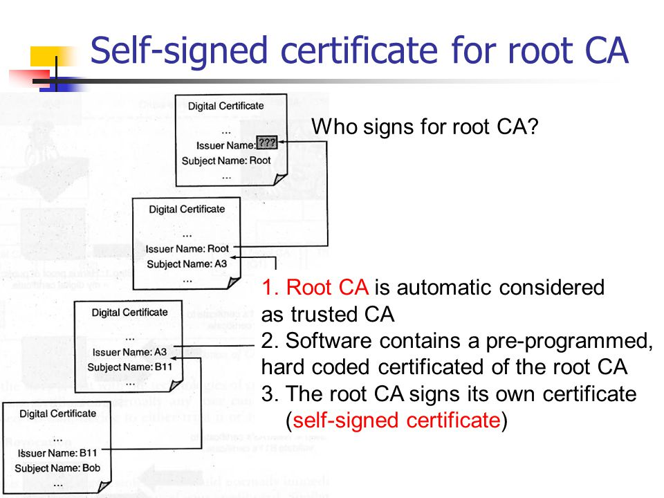 Self-signed certificate for root CA