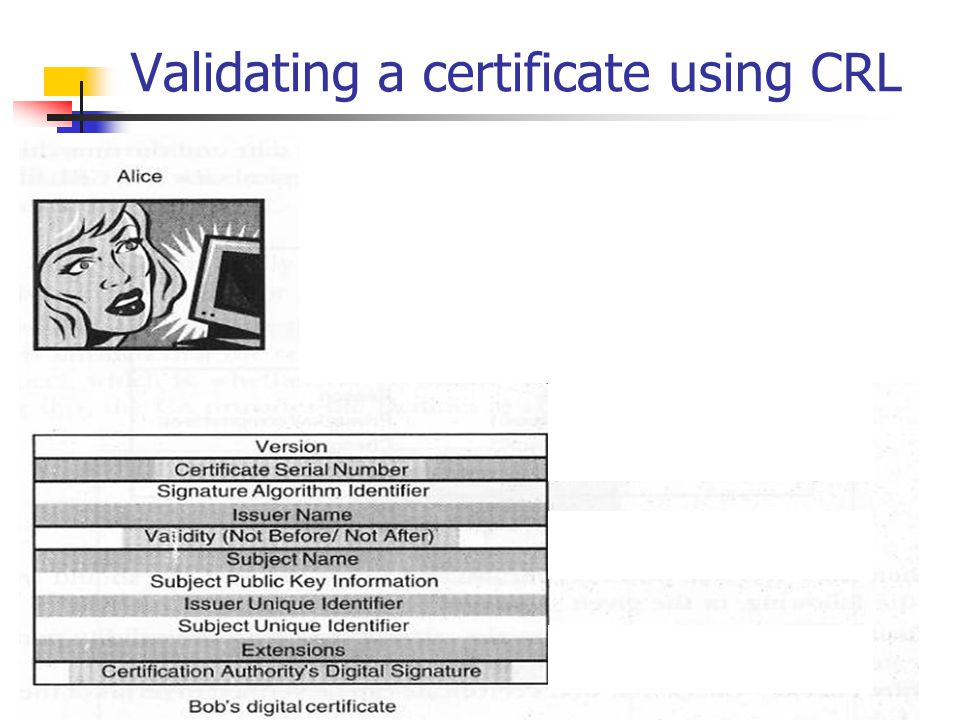 Validating a certificate using CRL