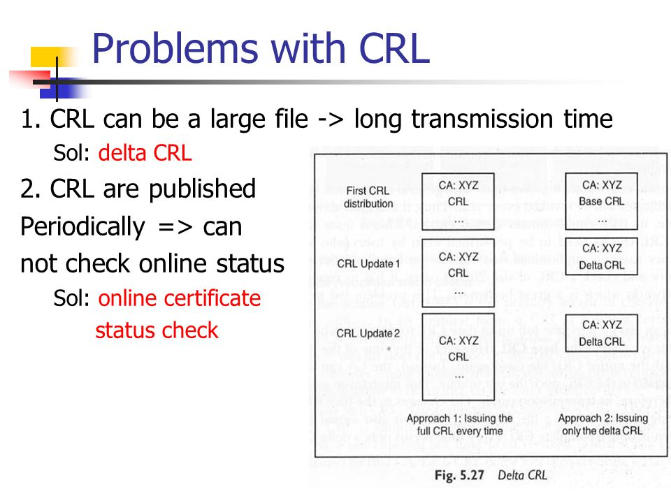Problems with CRL 1. CRL can be a large file -> long transmission time. Sol: delta CRL. 2. CRL are published.