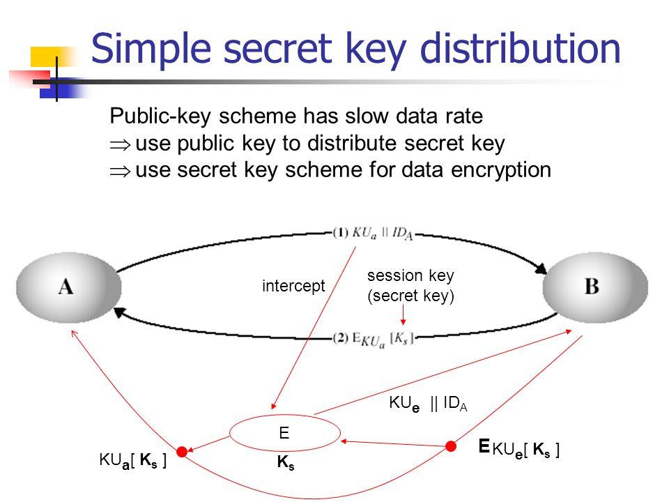 Simple secret key distribution