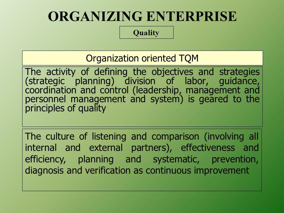 Organization oriented TQM