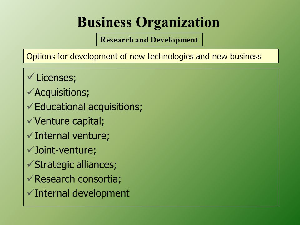 Options for development of new technologies and new business