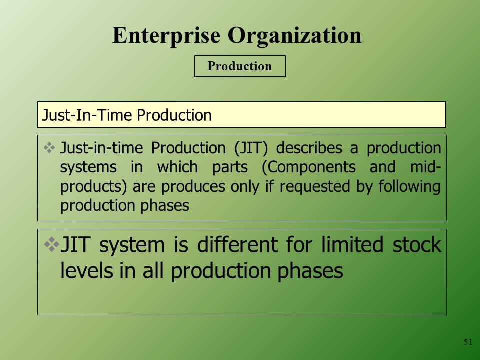 Just-In-Time Production