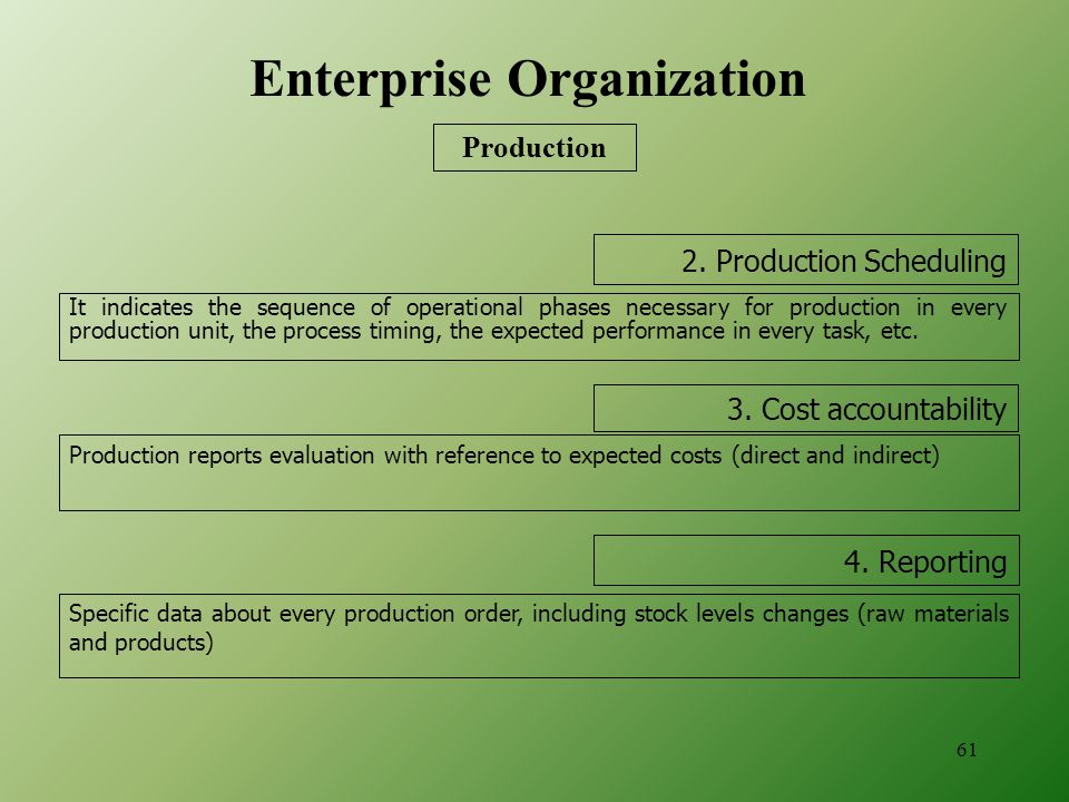 2. Production Scheduling