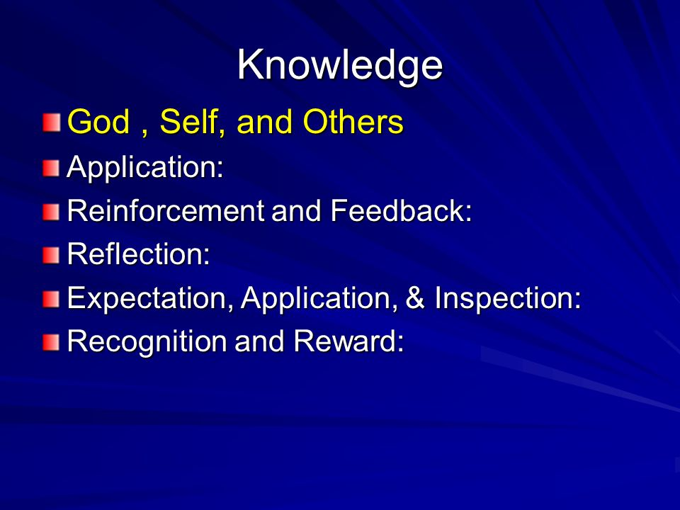 Knowledge God , Self, and Others Application: