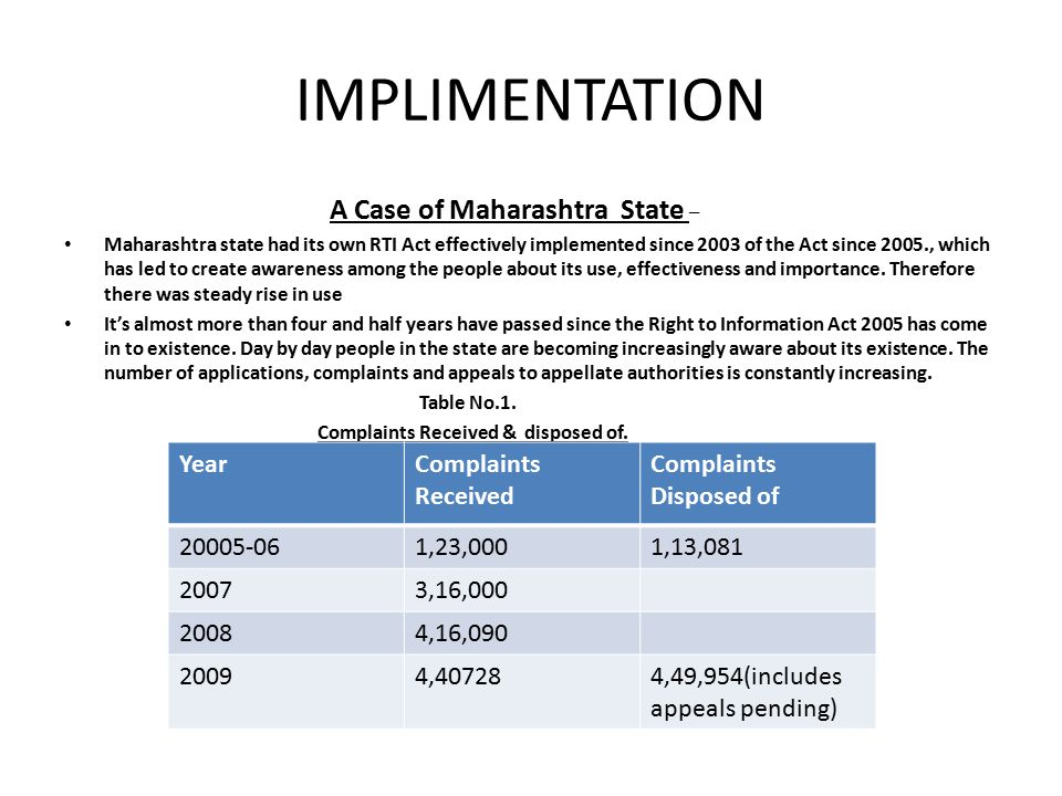 IMPLIMENTATION A Case of Maharashtra State – Year Complaints Received