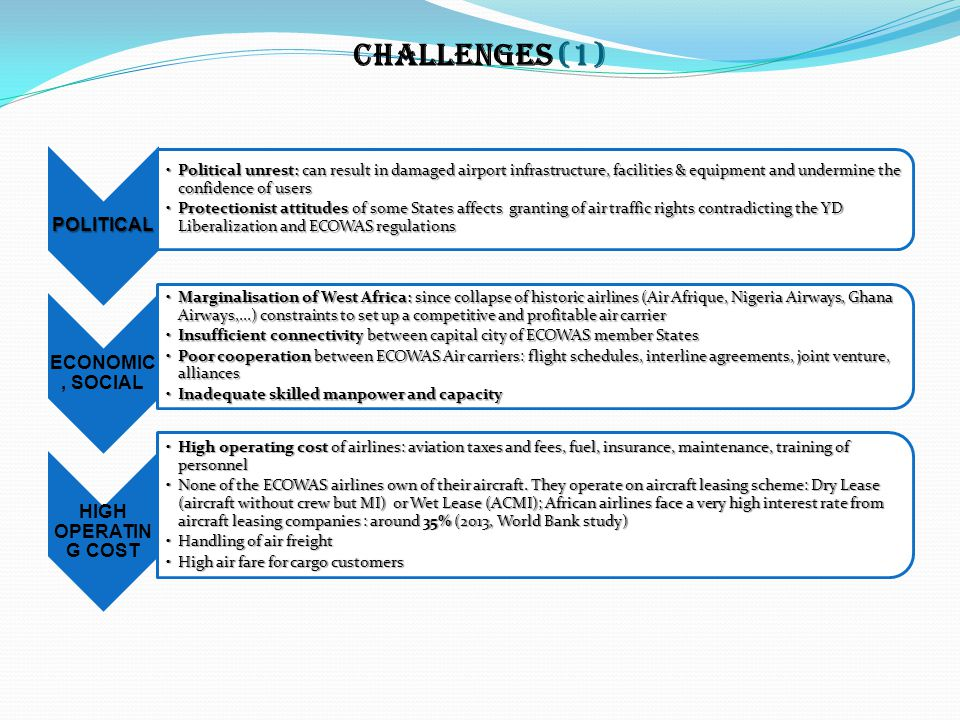 CHALLENGES (1) POLITICAL ECONOMIC, SOCIAL HIGH OPERATING COST