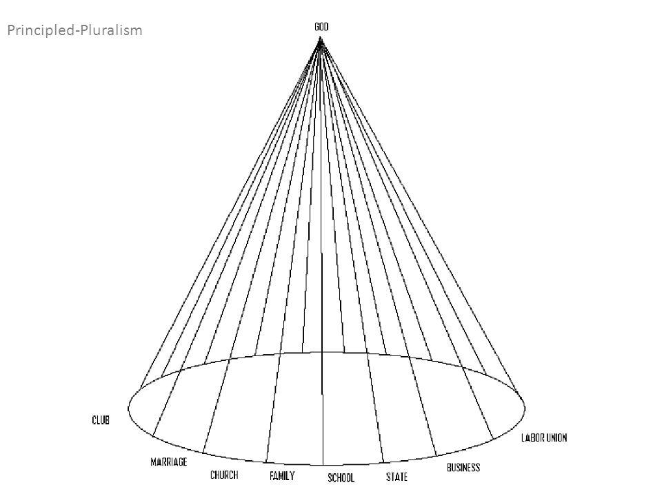 Principled-Pluralism
