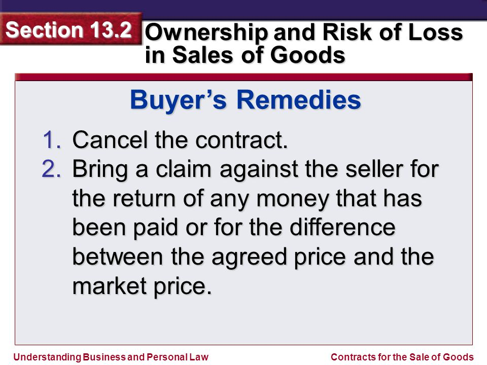Buyer's Remedies Cancel the contract.
